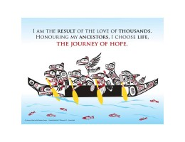 Poster The Journey of Hope