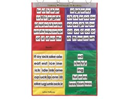 Linking Word Study to Shared Reading Pocket Chart
